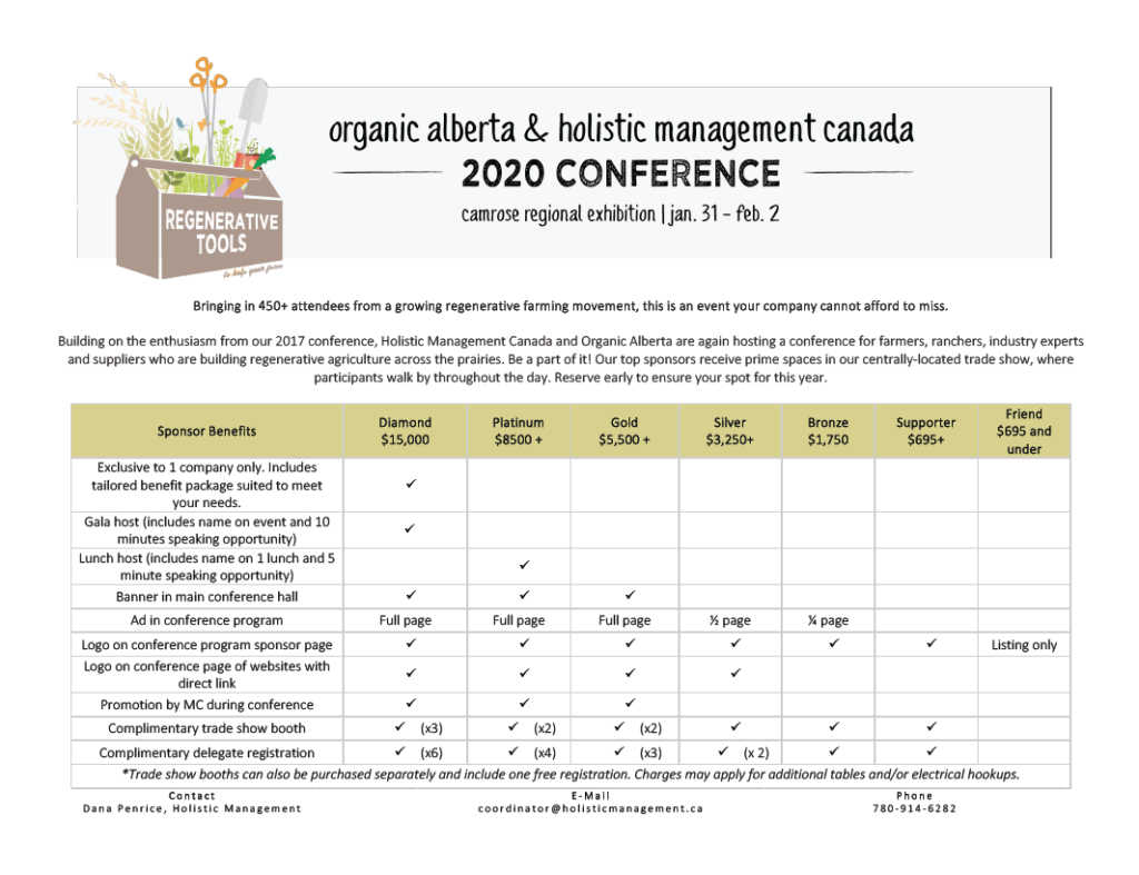 2020 Holistic Management Conference Package