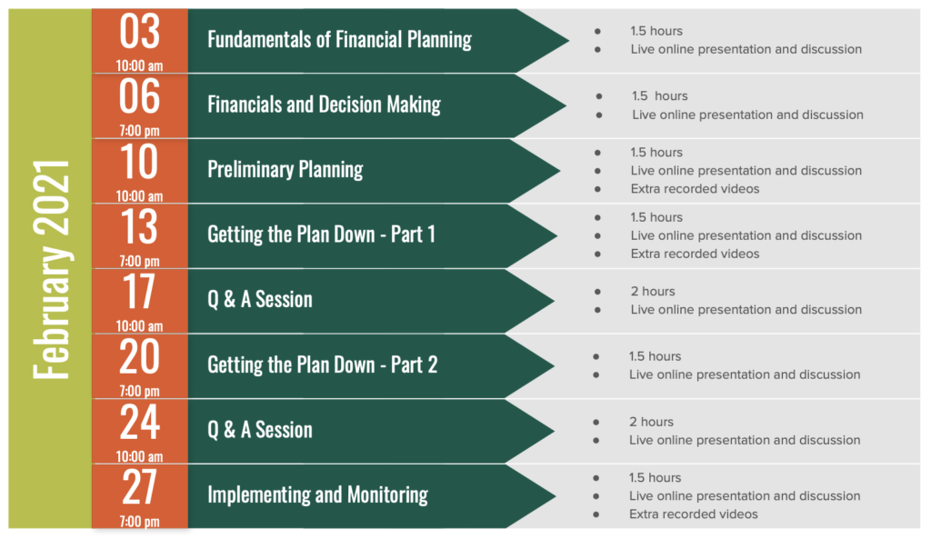 February 2021: Holistic Management Financial Planning – Online Course